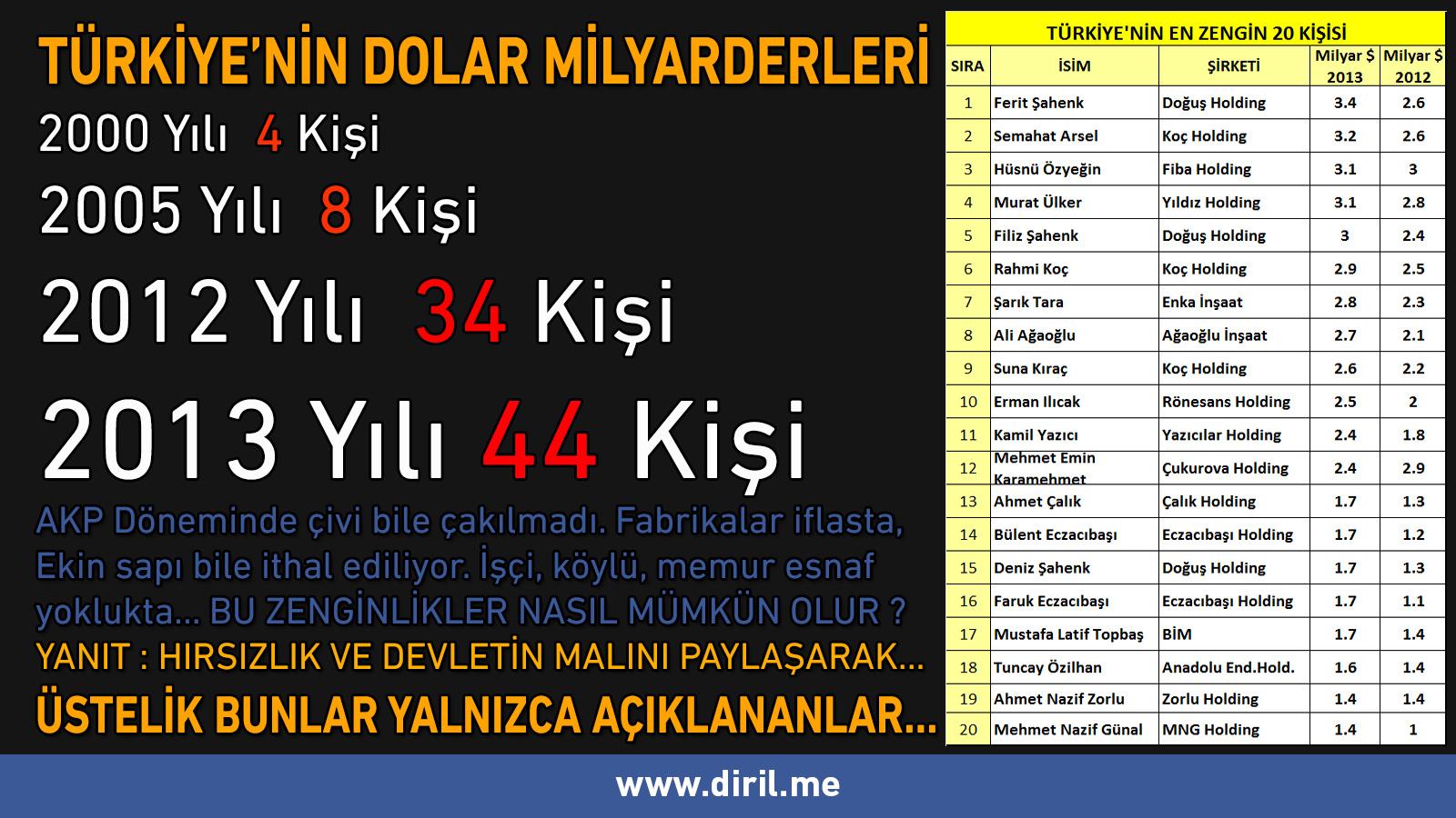 2013-12-26_DolarMilyarderleri